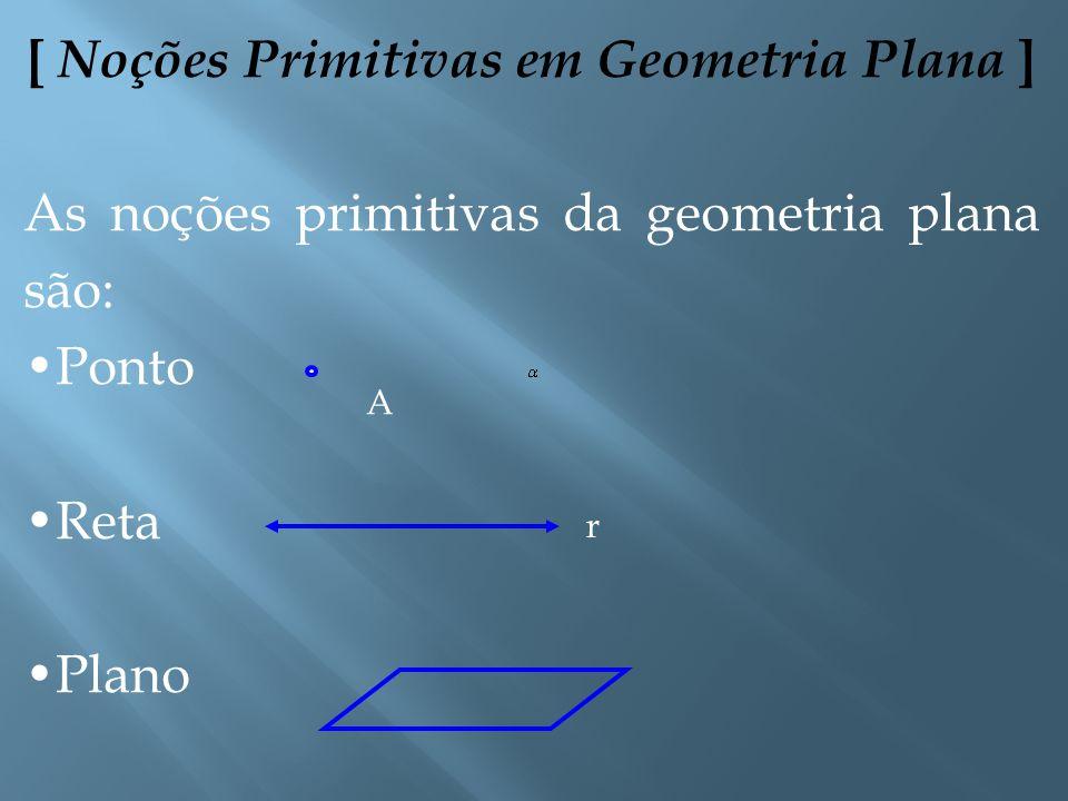 [ Noções Primitivas em Geometria Plana ]
